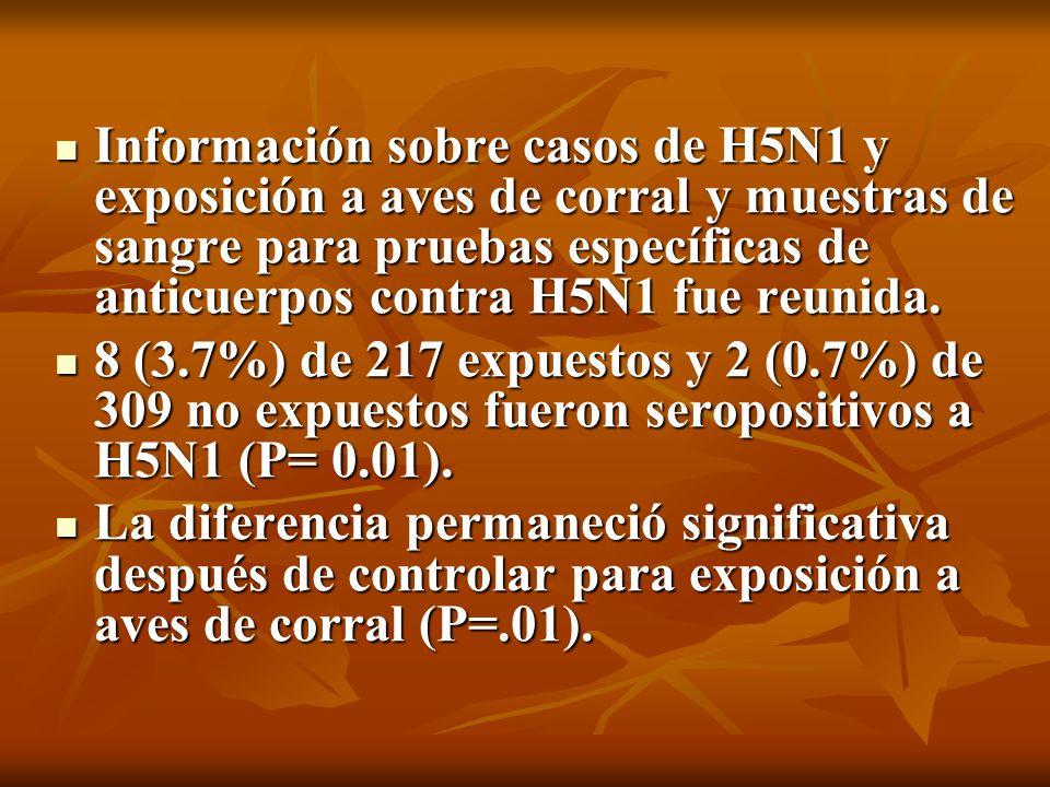 Información sobre casos de H5N1 y exposición a aves de corral y muestras de sangre para pruebas específicas de anticuerpos contra H5N1 fue reunida. In