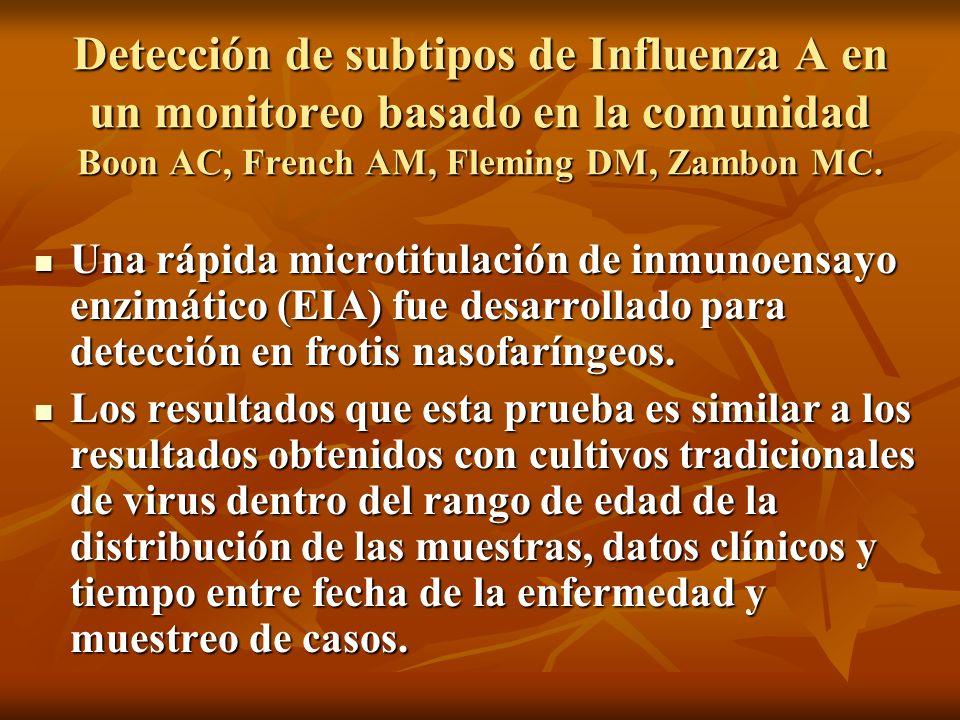 Detección de subtipos de Influenza A en un monitoreo basado en la comunidad Boon AC, French AM, Fleming DM, Zambon MC. Una rápida microtitulación de i