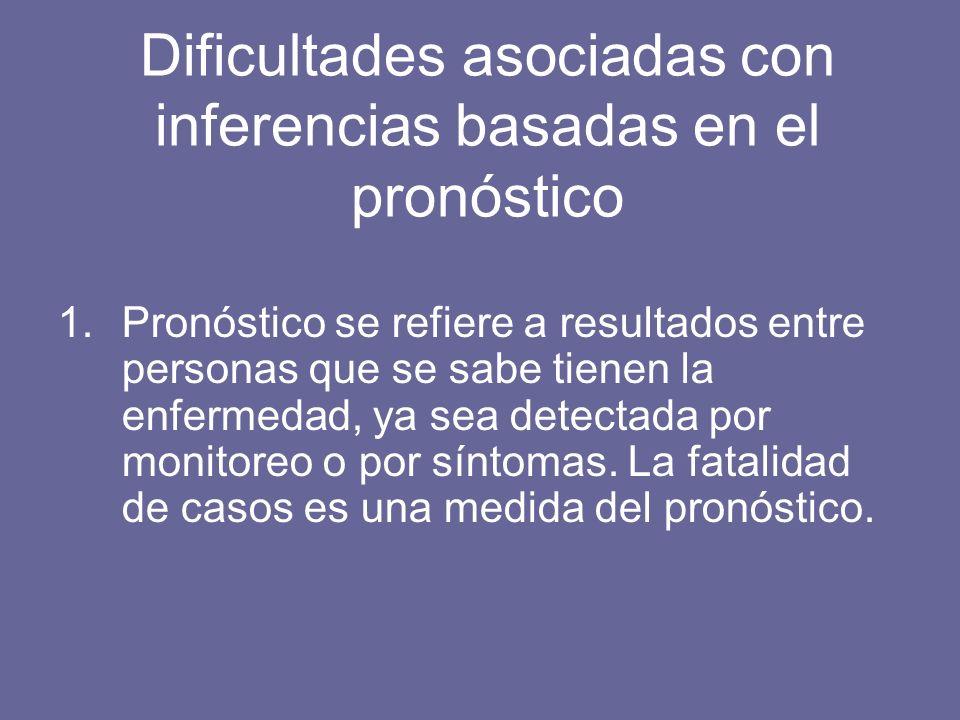 Dificultades asociadas con inferencias basadas en el pronóstico 1.Pronóstico se refiere a resultados entre personas que se sabe tienen la enfermedad, ya sea detectada por monitoreo o por síntomas.
