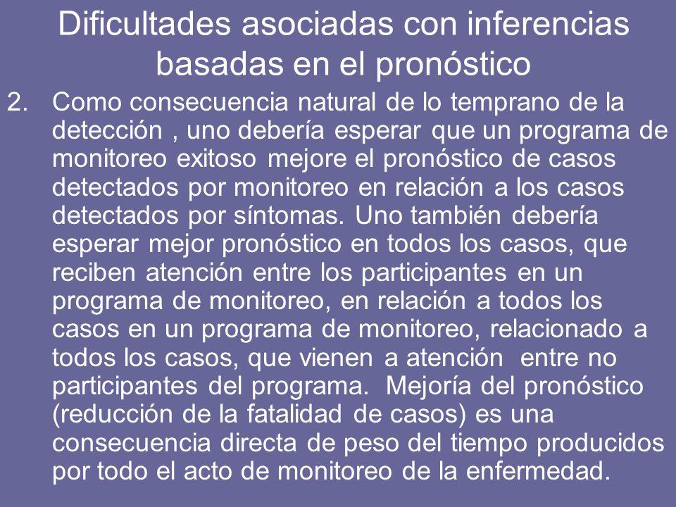 2.Como consecuencia natural de lo temprano de la detección, uno debería esperar que un programa de monitoreo exitoso mejore el pronóstico de casos detectados por monitoreo en relación a los casos detectados por síntomas.