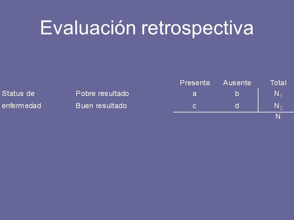 Evaluación retrospectiva
