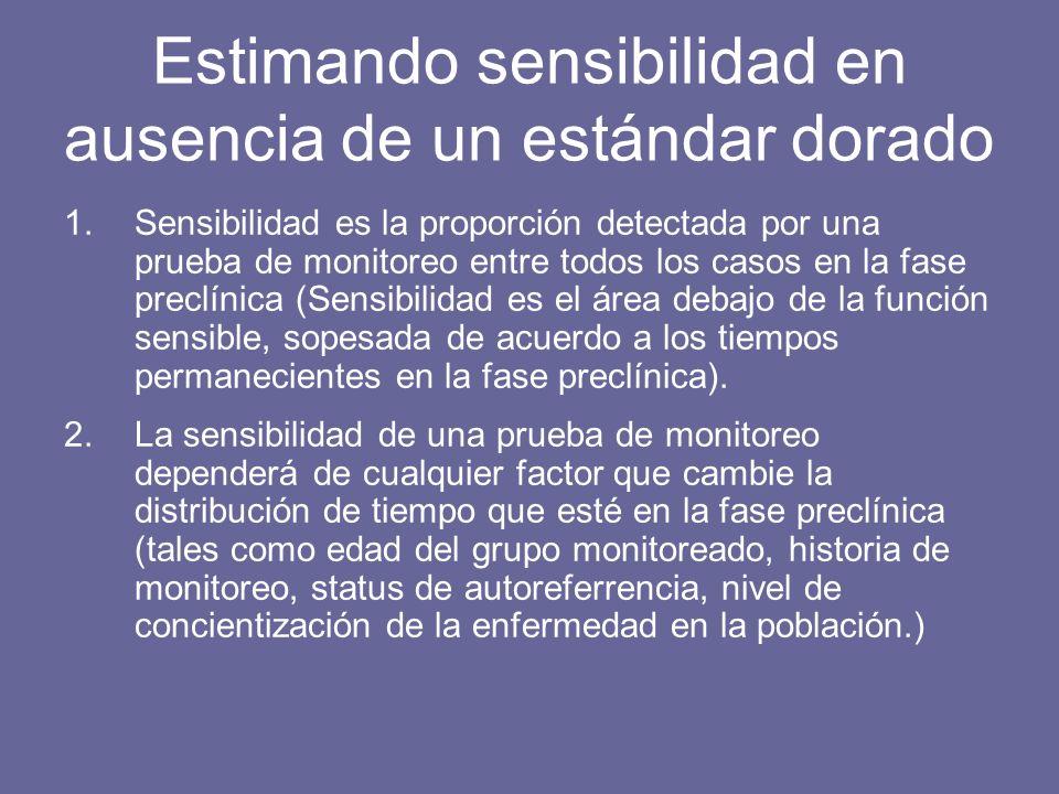 Estimando sensibilidad en ausencia de un estándar dorado 1.Sensibilidad es la proporción detectada por una prueba de monitoreo entre todos los casos e