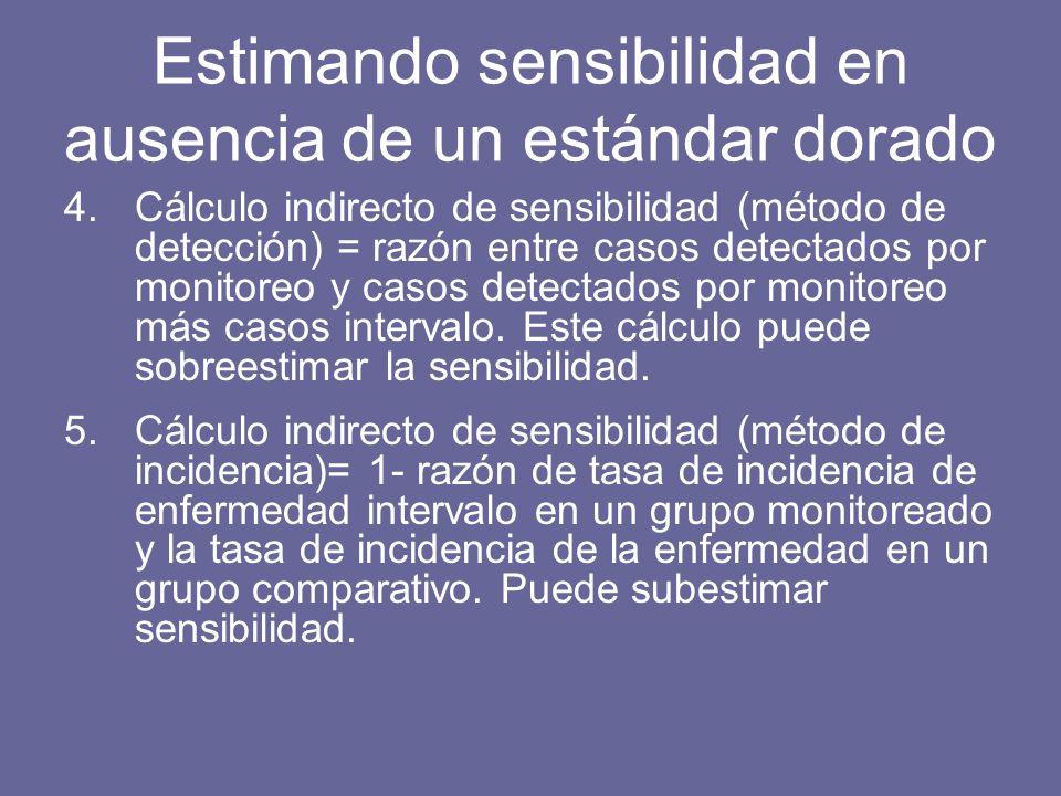 4.Cálculo indirecto de sensibilidad (método de detección) = razón entre casos detectados por monitoreo y casos detectados por monitoreo más casos intervalo.