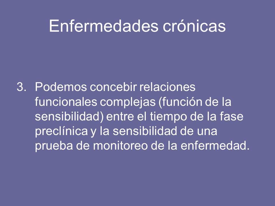 Enfermedades crónicas 3.Podemos concebir relaciones funcionales complejas (función de la sensibilidad) entre el tiempo de la fase preclínica y la sensibilidad de una prueba de monitoreo de la enfermedad.