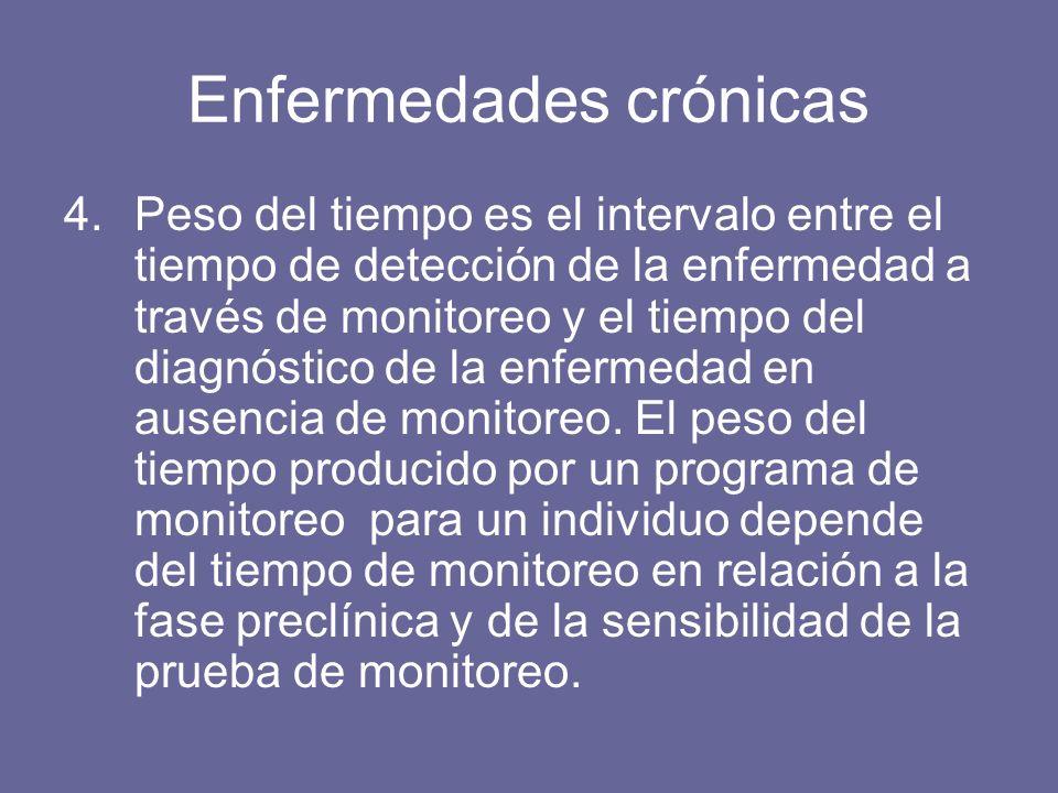 Enfermedades crónicas 4.Peso del tiempo es el intervalo entre el tiempo de detección de la enfermedad a través de monitoreo y el tiempo del diagnóstico de la enfermedad en ausencia de monitoreo.