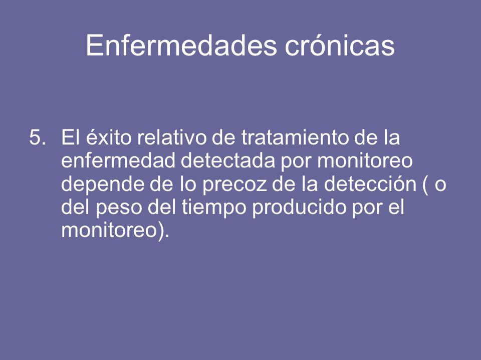 Enfermedades crónicas 5.El éxito relativo de tratamiento de la enfermedad detectada por monitoreo depende de lo precoz de la detección ( o del peso del tiempo producido por el monitoreo).