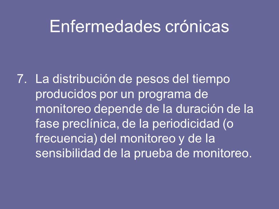Enfermedades crónicas 7.La distribución de pesos del tiempo producidos por un programa de monitoreo depende de la duración de la fase preclínica, de la periodicidad (o frecuencia) del monitoreo y de la sensibilidad de la prueba de monitoreo.