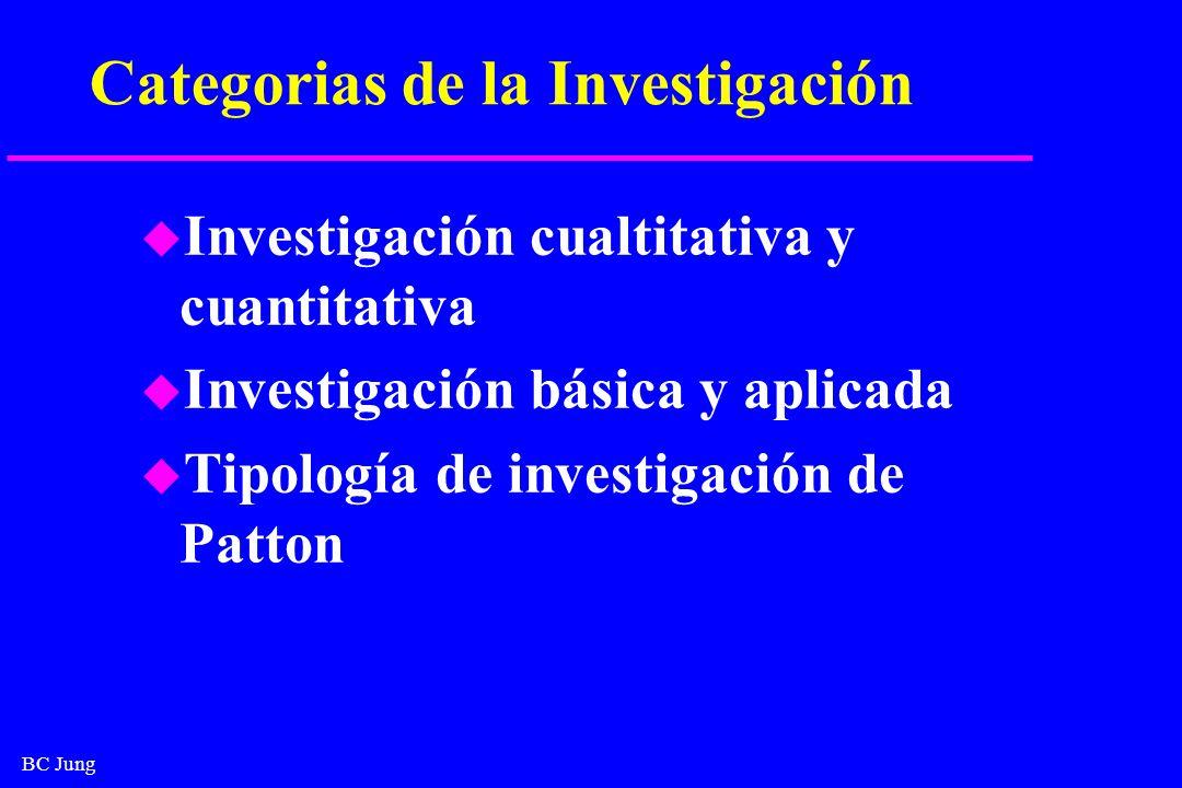 BC Jung Categorias de la Investigación u Investigación cualtitativa y cuantitativa u Investigación básica y aplicada u Tipología de investigación de P