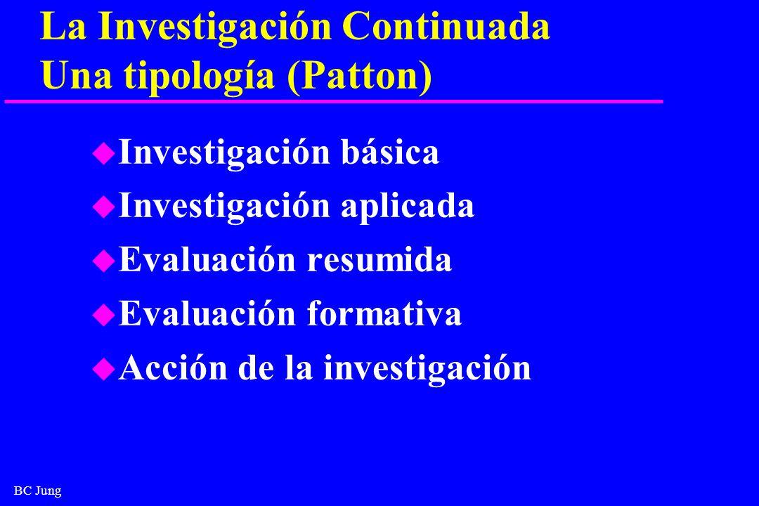 BC Jung La Investigación Continuada Una tipología (Patton) u Investigación básica u Investigación aplicada u Evaluación resumida u Evaluación formativ