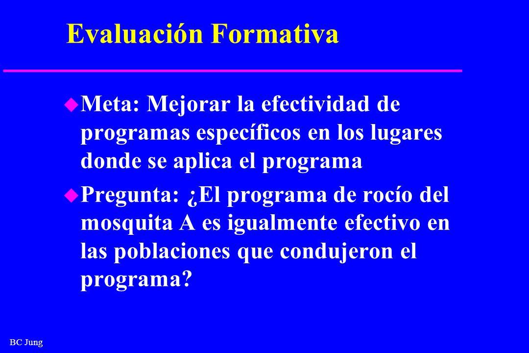 BC Jung Evaluación Formativa u Meta: Mejorar la efectividad de programas específicos en los lugares donde se aplica el programa u Pregunta: ¿El progra