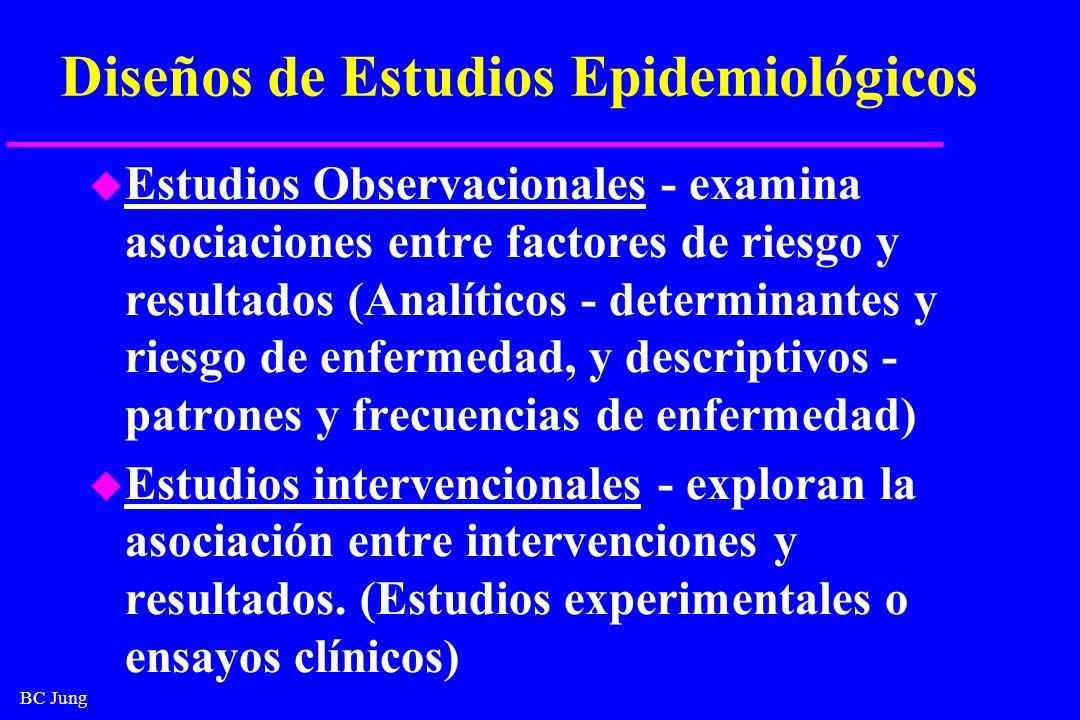 BC Jung Diseños de Investigación en Epidemiología Analítica u Estudio Cohorte u Estudio de Casos-Controles u Datos de la Población completa u Diseños Ecológicos