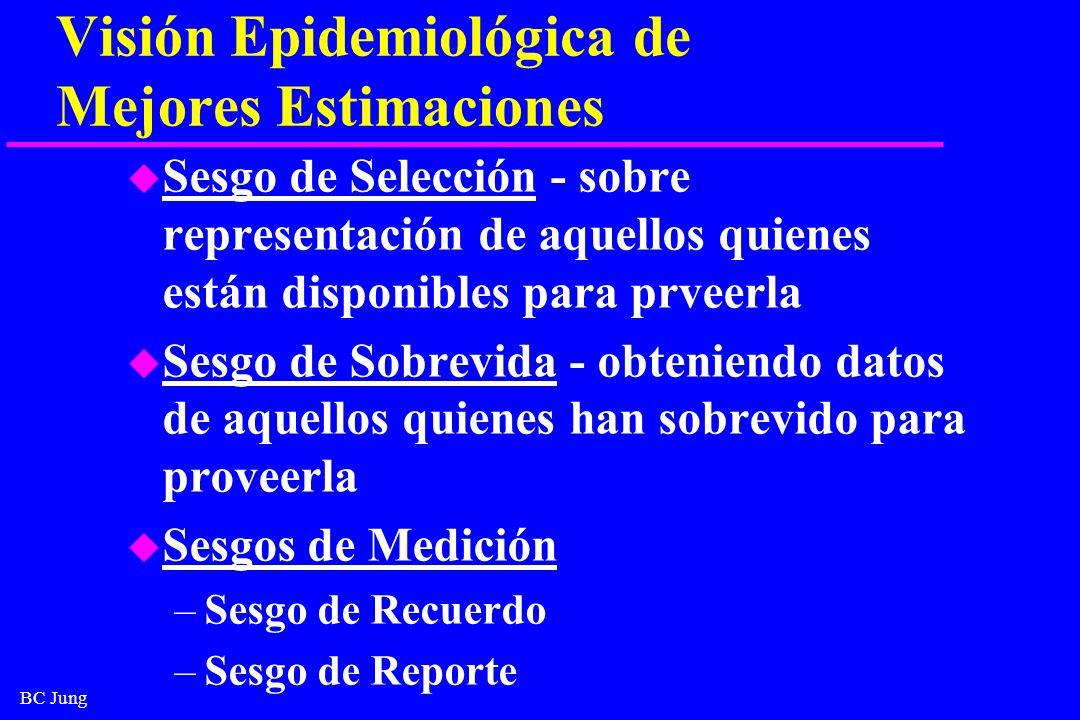 BC Jung Visión Epidemiológica de Mejores Estimaciones u Sesgo de Selección - sobre representación de aquellos quienes están disponibles para prveerla