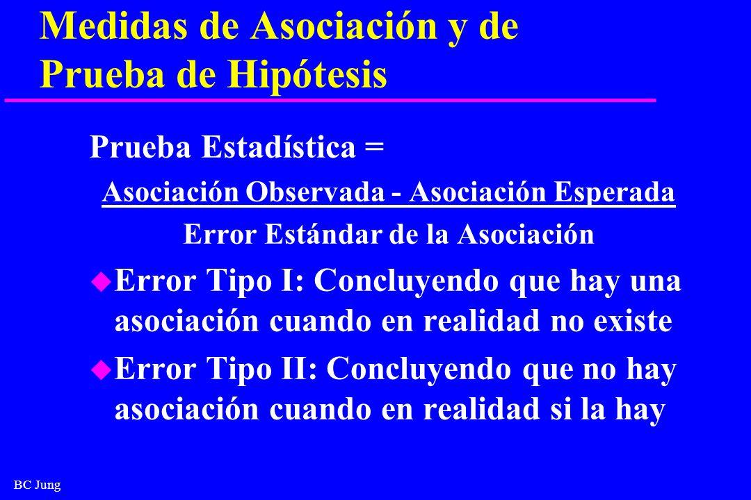 BC Jung Medidas de Asociación y de Prueba de Hipótesis Prueba Estadística = Asociación Observada - Asociación Esperada Error Estándar de la Asociación