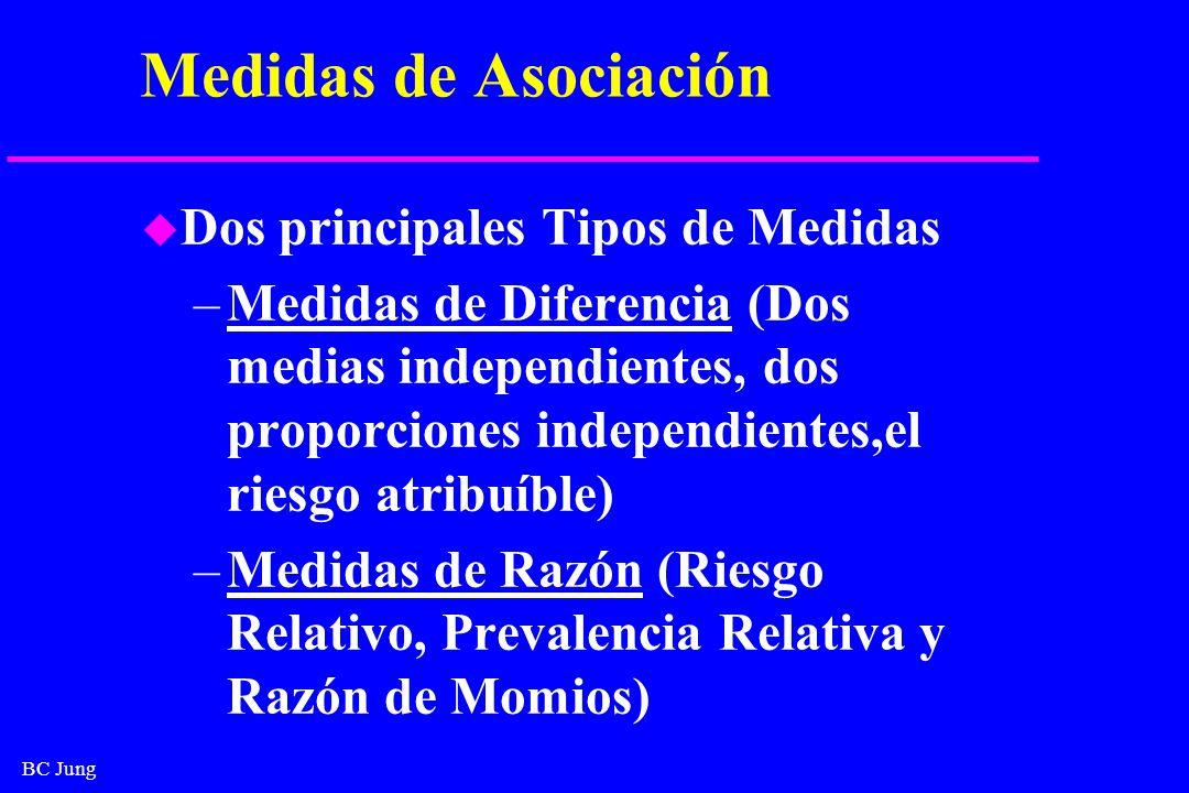 BC Jung Medidas de Asociación u Dos principales Tipos de Medidas –Medidas de Diferencia (Dos medias independientes, dos proporciones independientes,el