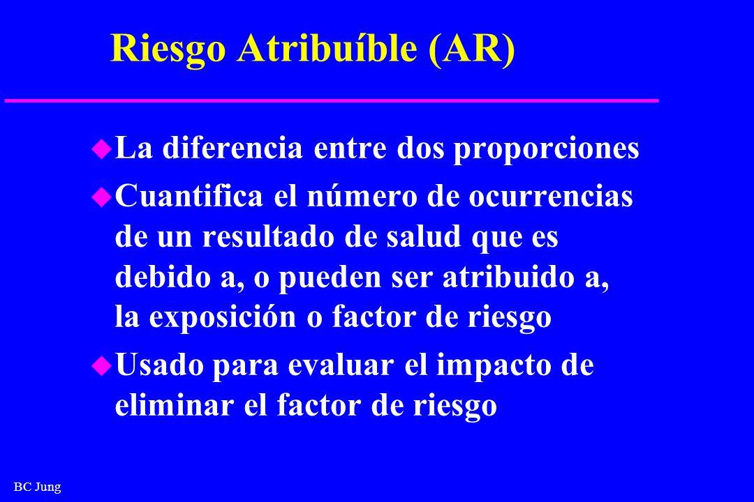 BC Jung Riesgo Atribuíble (AR) u La diferencia entre dos proporciones u Cuantifica el número de ocurrencias de un resultado de salud que es debido a,