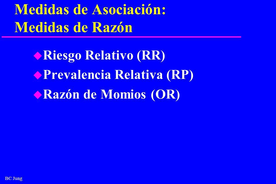 BC Jung Fuerza de Asociación Riesgo Relativo (Prevalencia); Razón de Momios Fortaleza de Asociación 0.83-1.001.0-1.2Ninguna 0.67-0.831.2-1.5Débil 0.33-0.671.5-3.0Moderada 0.10-0.333.0-10.00 Fuerte 10.0 Cera de infinito Fuente: Handler,A, Rosenberg,D., Monahan, C., Kennelly, J.