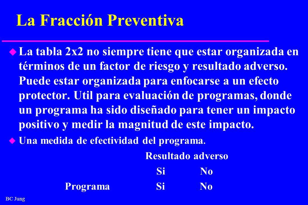 BC Jung La Fracción Preventiva u La tabla 2x2 no siempre tiene que estar organizada en términos de un factor de riesgo y resultado adverso. Puede esta