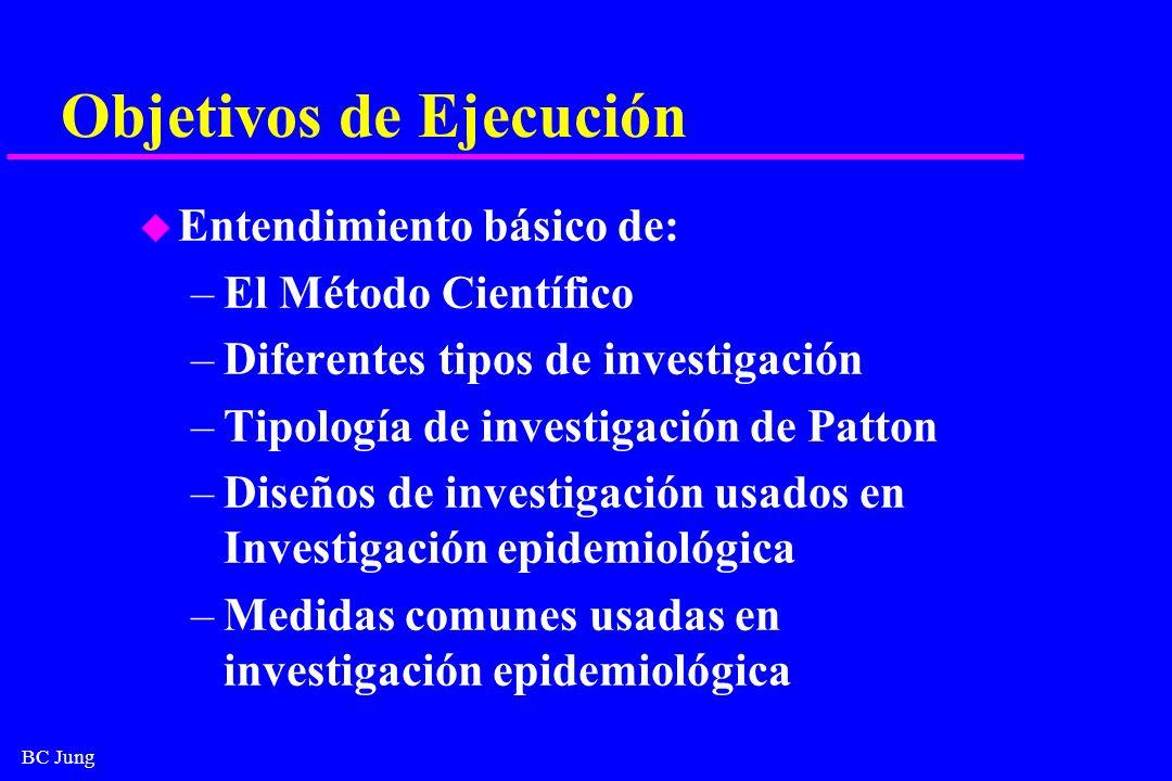 BC Jung Objetivos de Ejecución u Entendimiento básico de: –El Método Científico –Diferentes tipos de investigación –Tipología de investigación de Patt