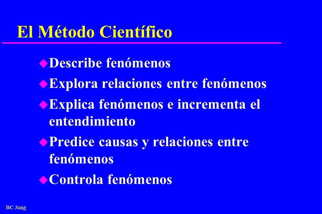 BC Jung El Método Científico u Describe fenómenos u Explora relaciones entre fenómenos u Explica fenómenos e incrementa el entendimiento u Predice cau