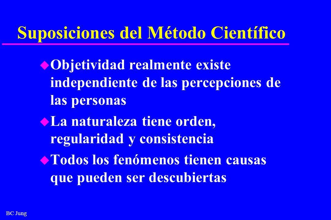 BC Jung Suposiciones del Método Científico u Objetividad realmente existe independiente de las percepciones de las personas u La naturaleza tiene orde