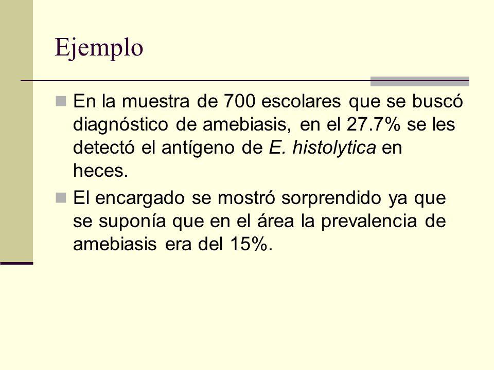 Ejemplo En la muestra de 700 escolares que se buscó diagnóstico de amebiasis, en el 27.7% se les detectó el antígeno de E. histolytica en heces. El en