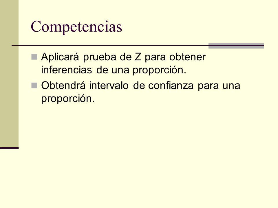 Competencias Aplicará prueba de Z para obtener inferencias de una proporción. Obtendrá intervalo de confianza para una proporción.
