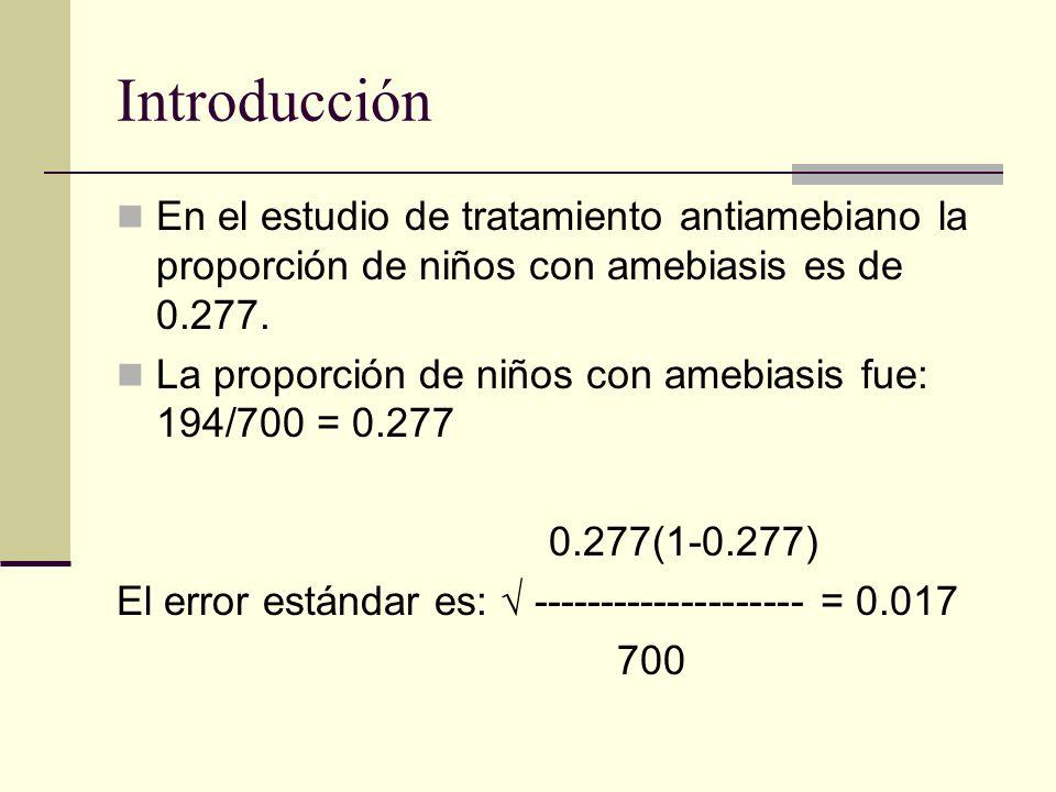 Introducción En el estudio de tratamiento antiamebiano la proporción de niños con amebiasis es de 0.277. La proporción de niños con amebiasis fue: 194