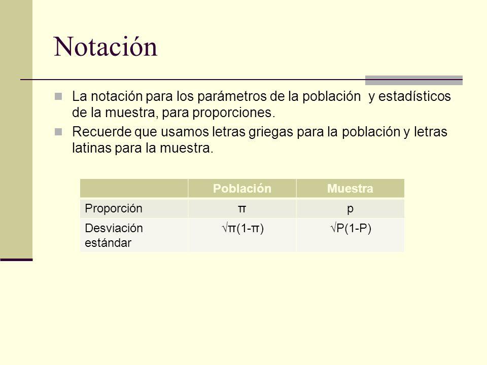 Notación La notación para los parámetros de la población y estadísticos de la muestra, para proporciones. Recuerde que usamos letras griegas para la p