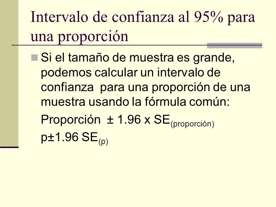 Intervalo de confianza al 95% para una proporción Si el tamaño de muestra es grande, podemos calcular un intervalo de confianza para una proporción de
