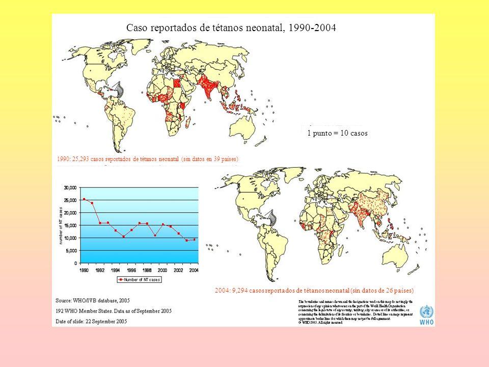 Caso reportados de tétanos neonatal, 1990-2004 1 punto = 10 casos 1990: 25,293 casos reportados de tétanos neonatal (sin datos en 39 países) 2004: 9,2