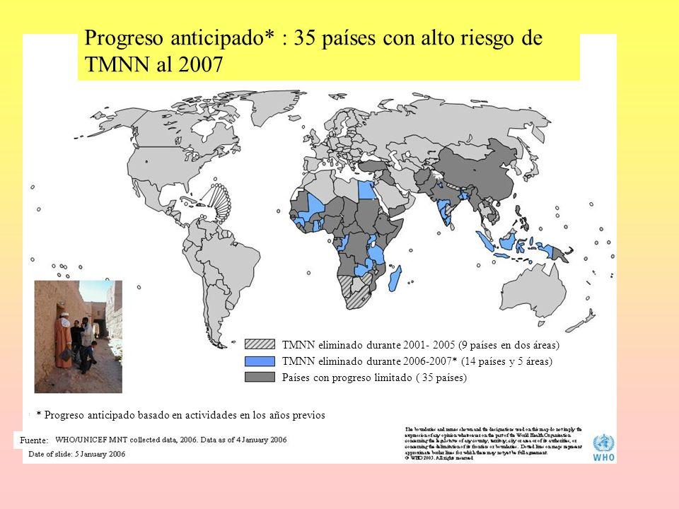 Fuente: Progreso anticipado* : 35 países con alto riesgo de TMNN al 2007 * Progreso anticipado basado en actividades en los años previos TMNN eliminad
