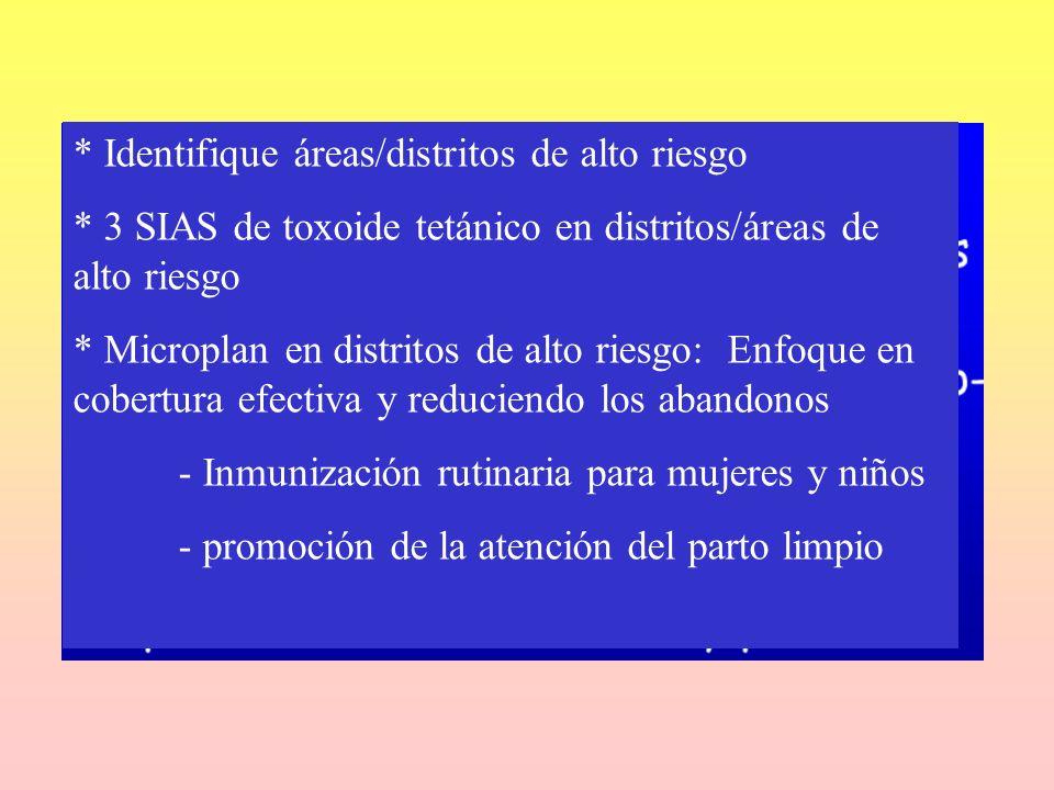 * Identifique áreas/distritos de alto riesgo * 3 SIAS de toxoide tetánico en distritos/áreas de alto riesgo * Microplan en distritos de alto riesgo: E
