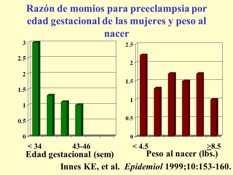 Razón de momios para preeclampsia por edad gestacional de las mujeres y peso al nacer Peso al nacer (lbs.) Edad gestacional (sem) < 3443-46< 4.5>8.5 I