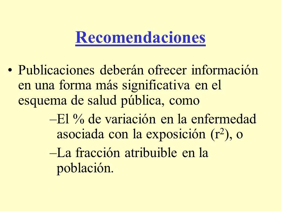 Recomendaciones Publicaciones deberán ofrecer información en una forma más significativa en el esquema de salud pública, como –El % de variación en la