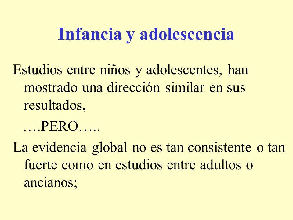 Infancia y adolescencia Estudios entre niños y adolescentes, han mostrado una dirección similar en sus resultados, ….PERO….. La evidencia global no es