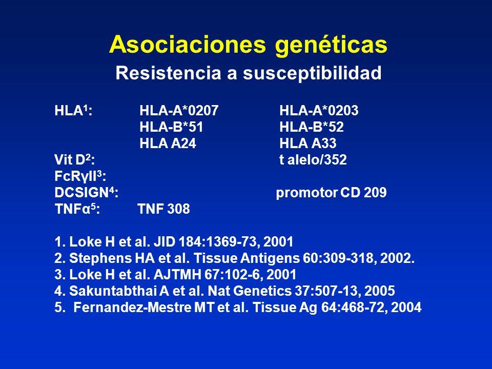 Asociaciones genéticas Resistencia a susceptibilidad HLA 1 : HLA-A*0207 HLA-A*0203 HLA-B*51 HLA-B*52 HLA A24 HLA A33 Vit D 2 : t alelo/352 FcRγII 3 :