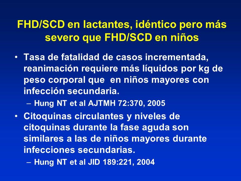 FHD/SCD en lactantes, idéntico pero más severo que FHD/SCD en niños Tasa de fatalidad de casos incrementada, reanimación requiere más líquidos por kg