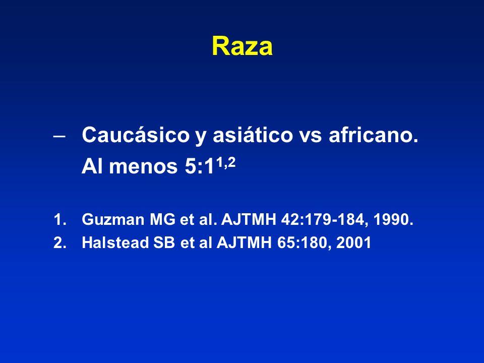 Raza –Caucásico y asiático vs africano. Al menos 5:1 1,2 1.Guzman MG et al. AJTMH 42:179-184, 1990. 2.Halstead SB et al AJTMH 65:180, 2001