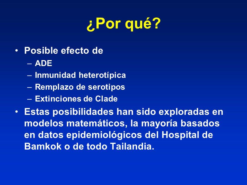 ¿Por qué? Posible efecto de –ADE –Inmunidad heterotípica –Remplazo de serotipos –Extinciones de Clade Estas posibilidades han sido exploradas en model
