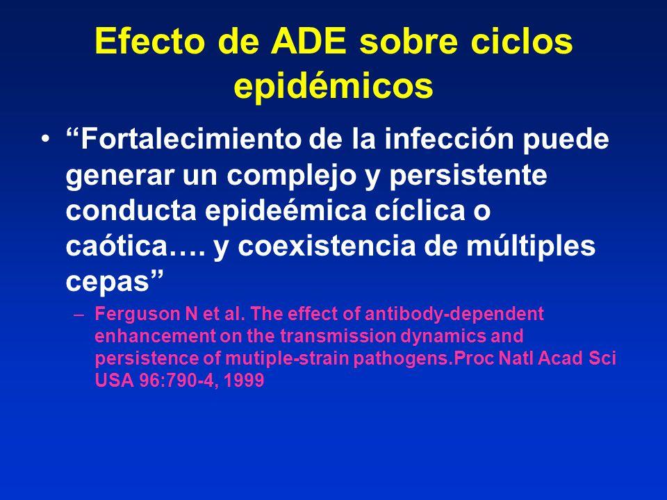 Efecto de ADE sobre ciclos epidémicos Fortalecimiento de la infección puede generar un complejo y persistente conducta epideémica cíclica o caótica….