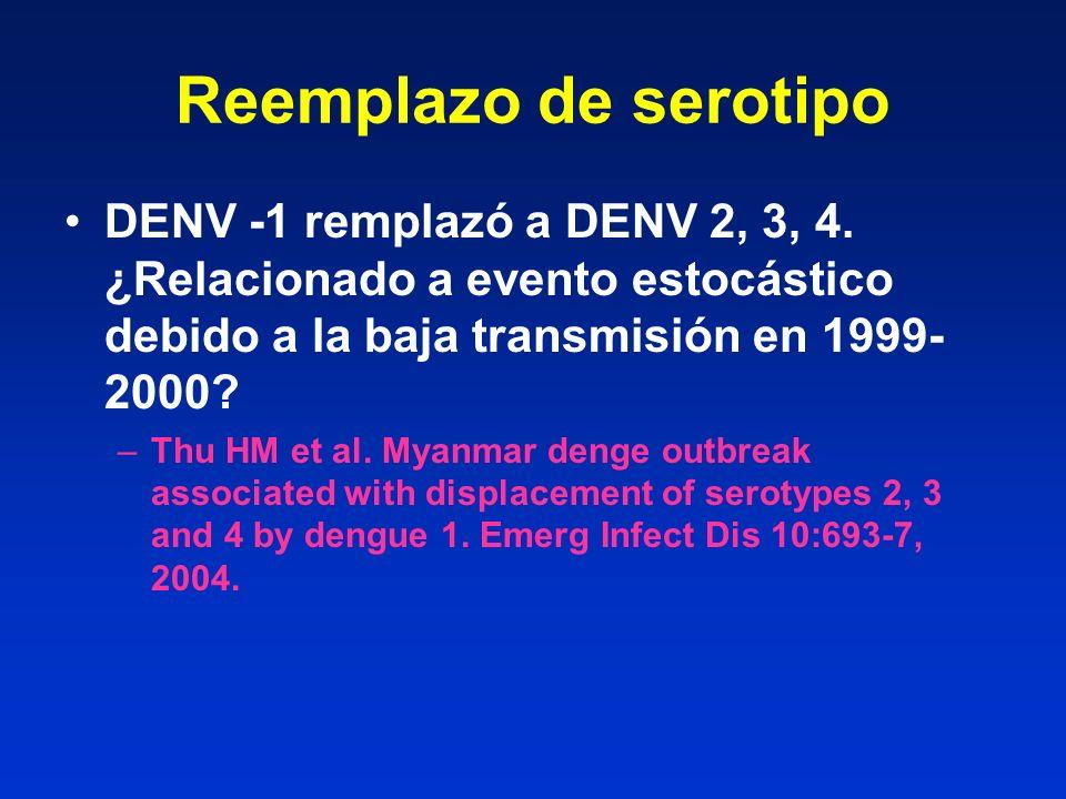 Reemplazo de serotipo DENV -1 remplazó a DENV 2, 3, 4. ¿Relacionado a evento estocástico debido a la baja transmisión en 1999- 2000? –Thu HM et al. My