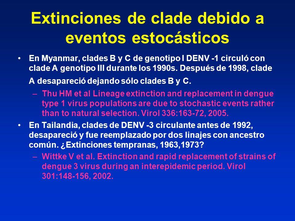 Extinciones de clade debido a eventos estocásticos En Myanmar, clades B y C de genotipo I DENV -1 circuló con clade A genotipo III durante los 1990s.