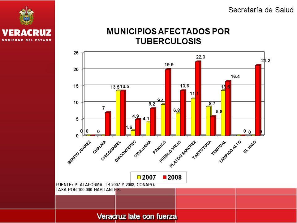 Veracruz late con fuerza Secretaría de Salud MUNICIPIOS AFECTADOS POR TUBERCULOSIS FUENTE: PLATAFORMA TB 2007 Y 2008, CONAPO. TASA POR 100,000 HABITAN