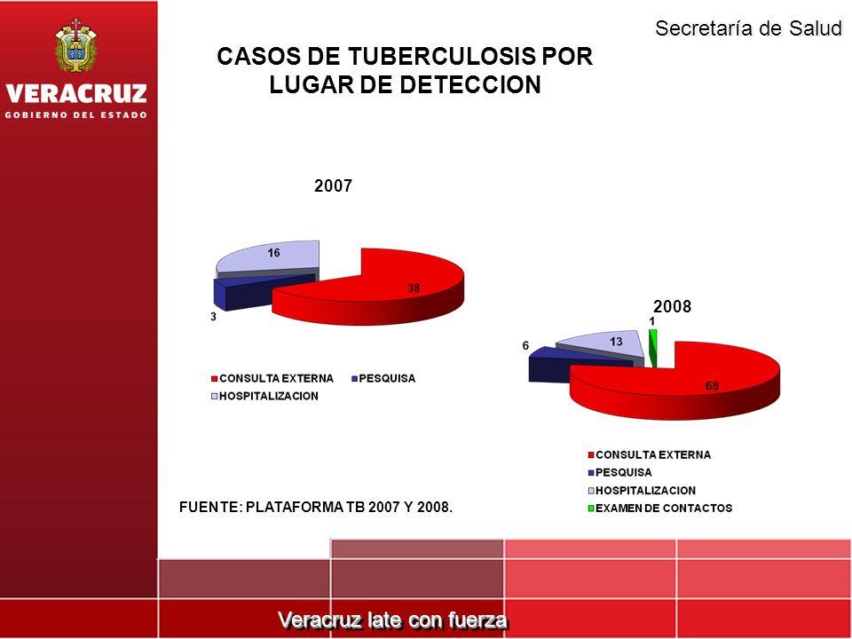 Veracruz late con fuerza Secretaría de Salud CASOS DE TUBERCULOSIS POR LUGAR DE DETECCION 2007 2008 FUENTE: PLATAFORMA TB 2007 Y 2008.