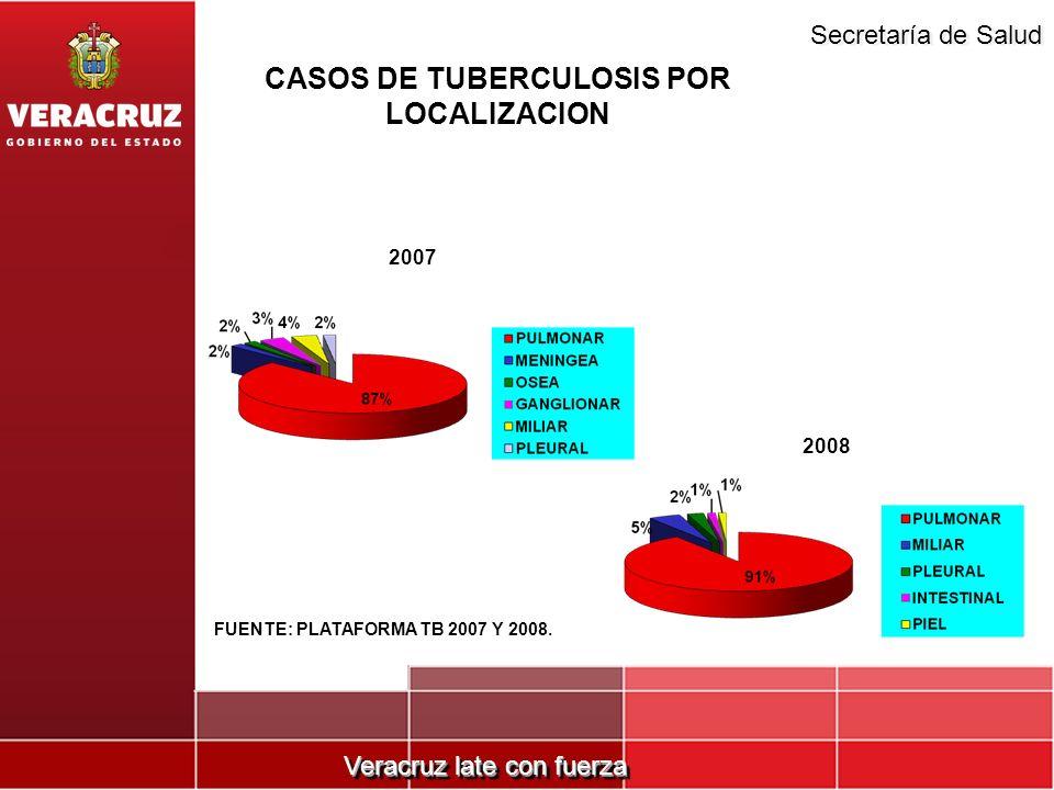 Veracruz late con fuerza Secretaría de Salud CASOS DE TUBERCULOSIS POR LOCALIZACION 2007 2008 FUENTE: PLATAFORMA TB 2007 Y 2008.