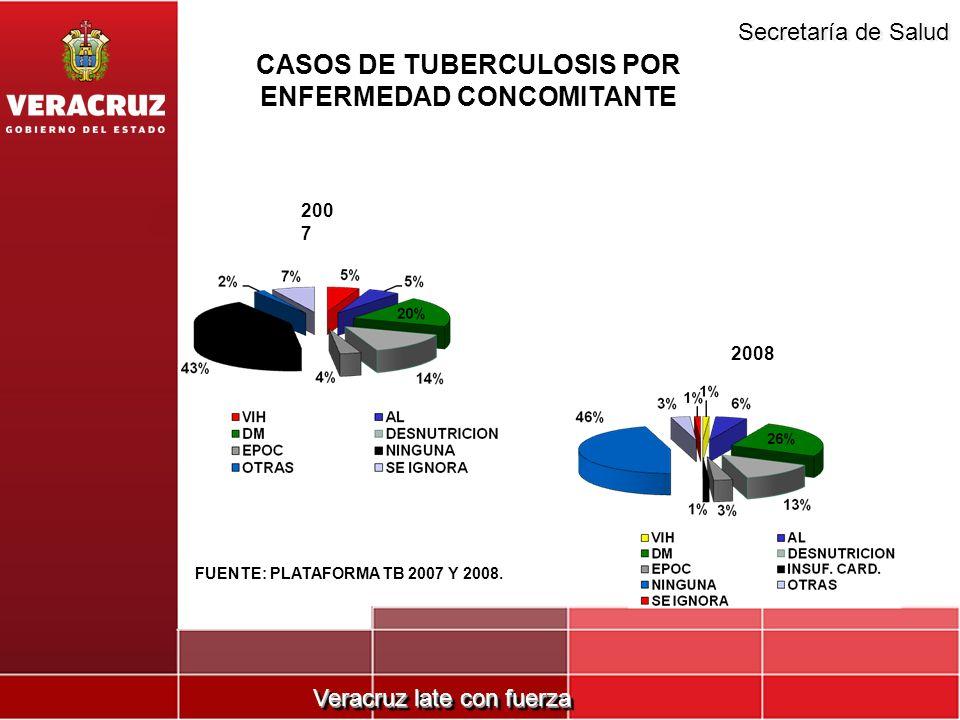 Veracruz late con fuerza Secretaría de Salud CASOS DE TUBERCULOSIS POR ENFERMEDAD CONCOMITANTE 200 7 2008 FUENTE: PLATAFORMA TB 2007 Y 2008.