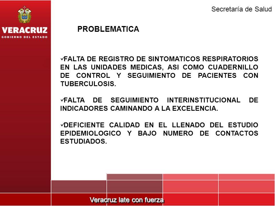 Veracruz late con fuerza Secretaría de Salud FALTA DE REGISTRO DE SINTOMATICOS RESPIRATORIOS EN LAS UNIDADES MEDICAS, ASI COMO CUADERNILLO DE CONTROL