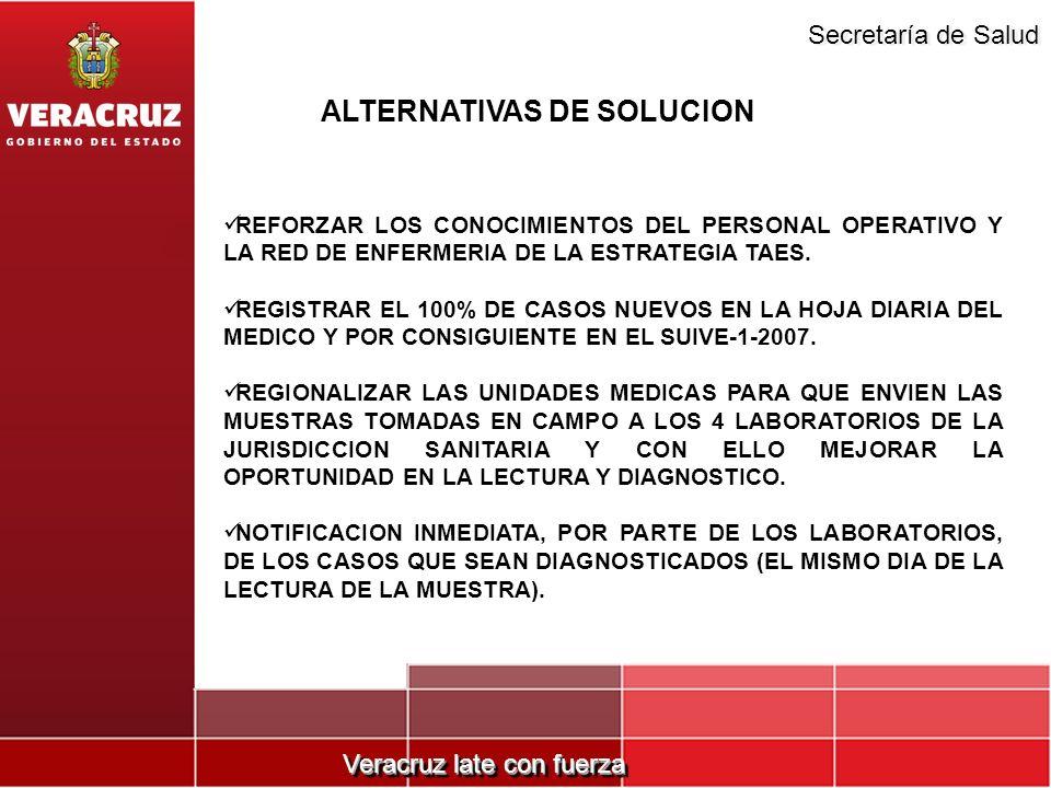 Veracruz late con fuerza Secretaría de Salud REFORZAR LOS CONOCIMIENTOS DEL PERSONAL OPERATIVO Y LA RED DE ENFERMERIA DE LA ESTRATEGIA TAES. REGISTRAR