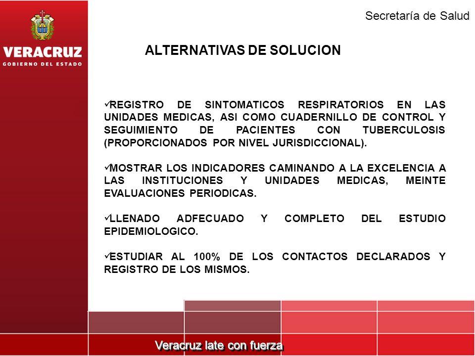 Veracruz late con fuerza Secretaría de Salud REGISTRO DE SINTOMATICOS RESPIRATORIOS EN LAS UNIDADES MEDICAS, ASI COMO CUADERNILLO DE CONTROL Y SEGUIMI