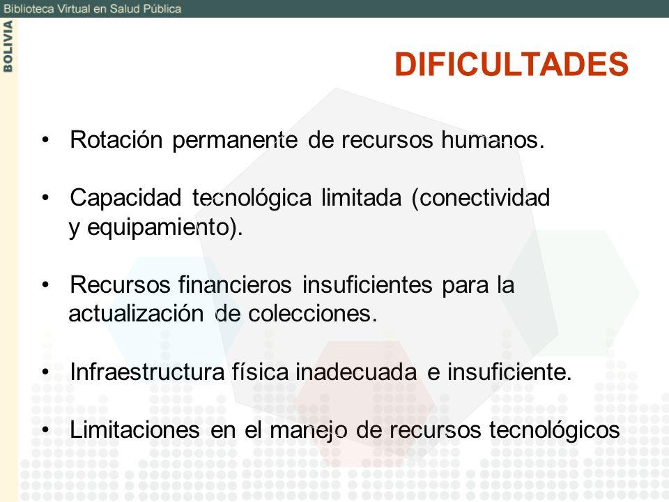 Rotación permanente de recursos humanos. Capacidad tecnológica limitada (conectividad y equipamiento). Recursos financieros insuficientes para la actu